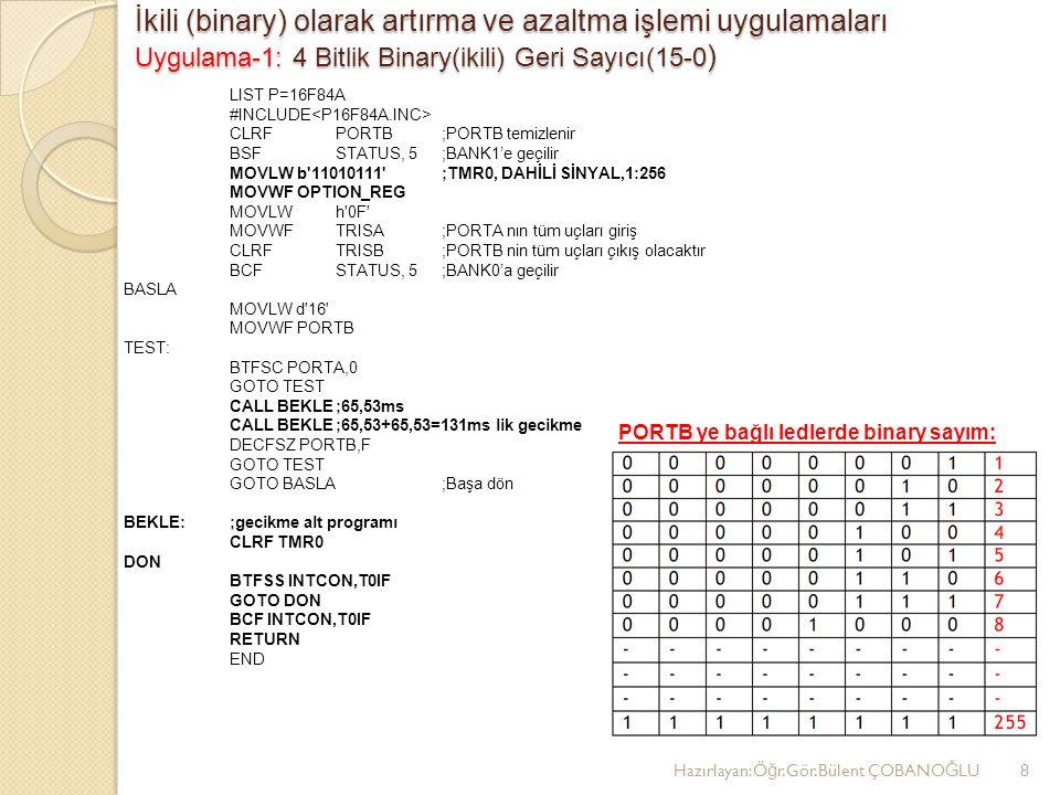 İkili (binary) olarak artırma ve azaltma işlemi uygulamaları Uygulama-1: 4 Bitlik Binary(ikili) Geri Sayıcı(15-0)