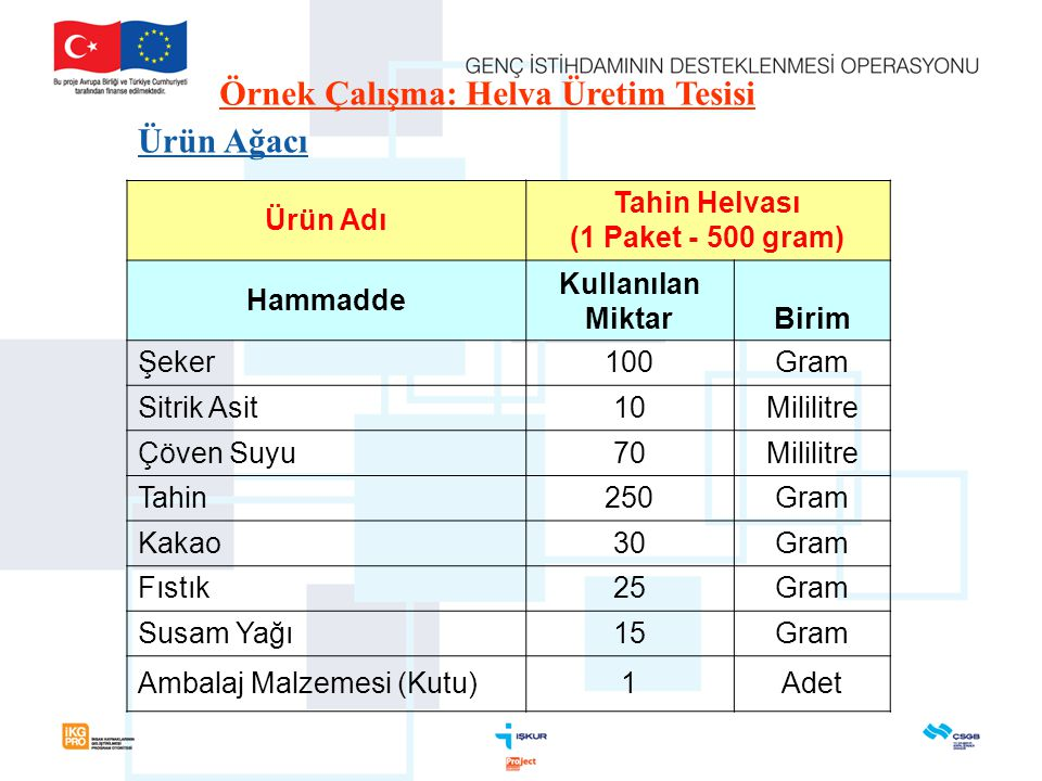 Tahin Helvası (1 Paket - 500 gram)