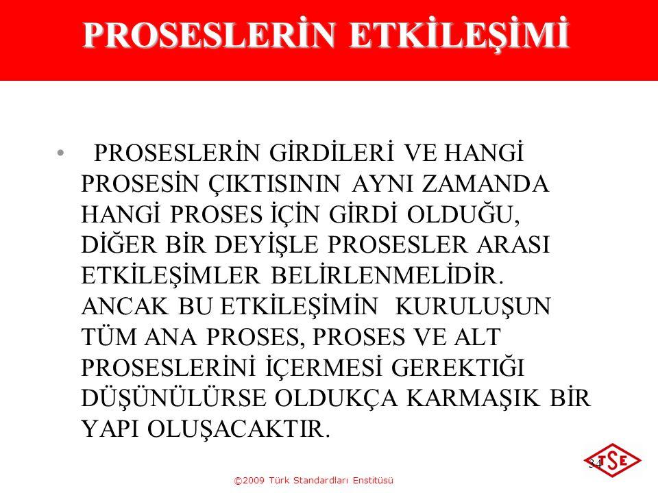 PROSESLERİN ETKİLEŞİMİ