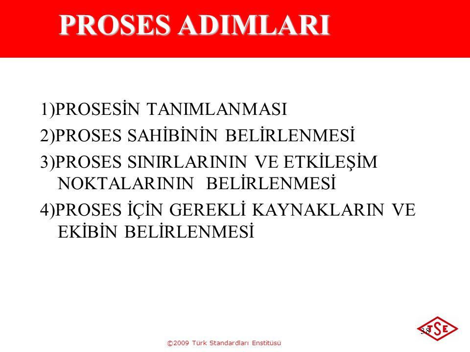 PROSES ADIMLARI 1)PROSESİN TANIMLANMASI