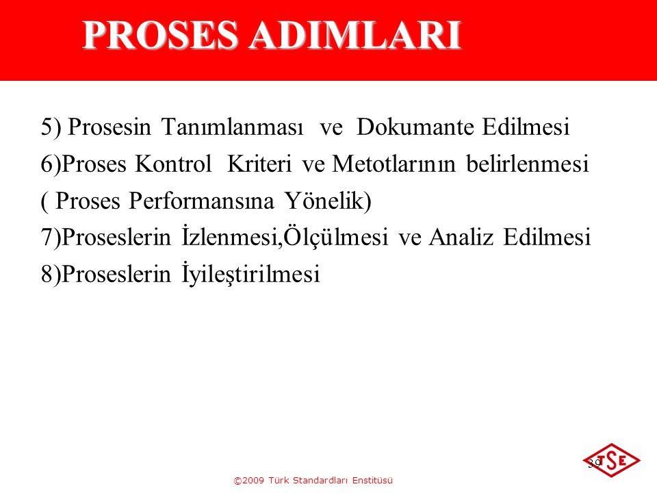 PROSES ADIMLARI 5) Prosesin Tanımlanması ve Dokumante Edilmesi