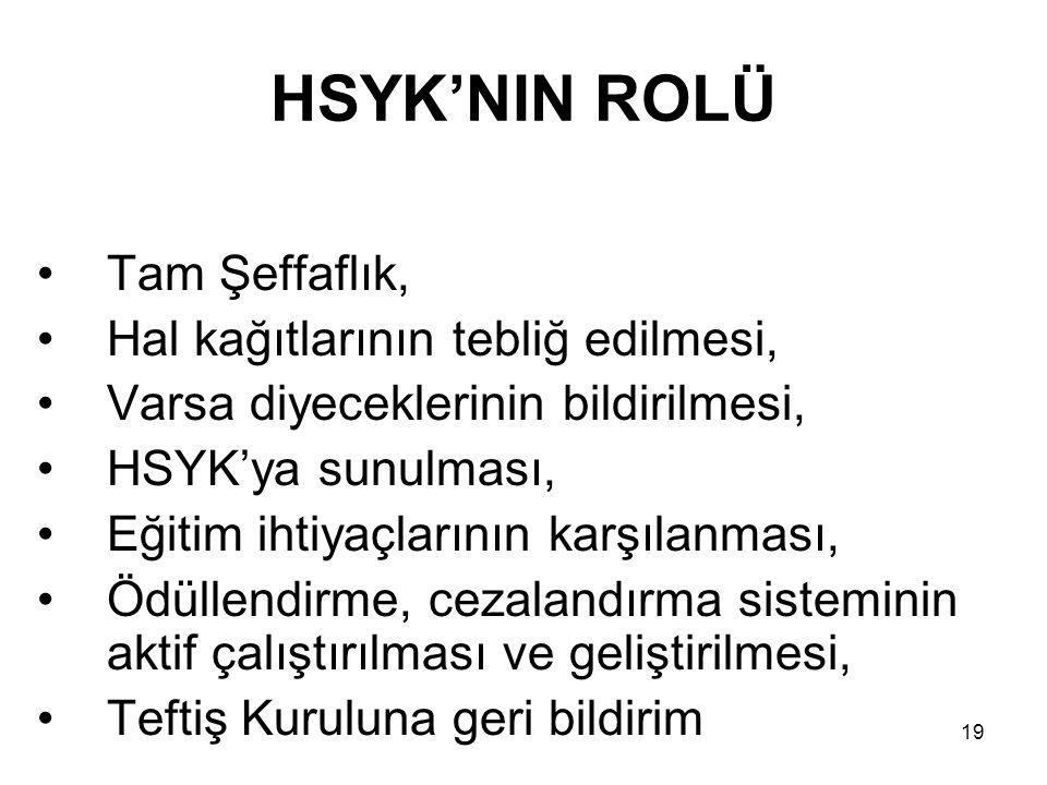 HSYK'NIN ROLÜ Tam Şeffaflık, Hal kağıtlarının tebliğ edilmesi,