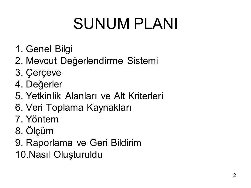 SUNUM PLANI 1. Genel Bilgi 2. Mevcut Değerlendirme Sistemi 3. Çerçeve