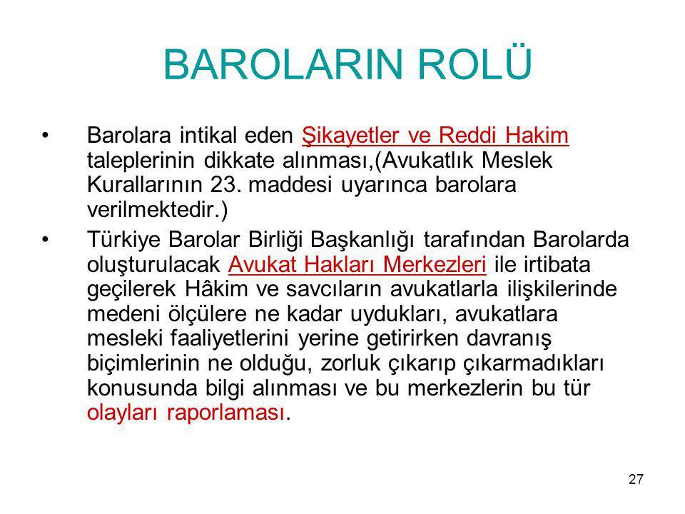 BAROLARIN ROLÜ