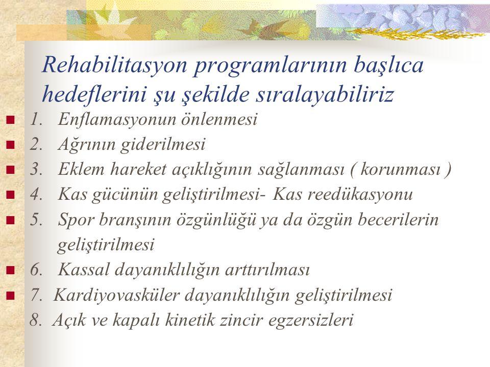 Rehabilitasyon programlarının başlıca hedeflerini şu şekilde sıralayabiliriz