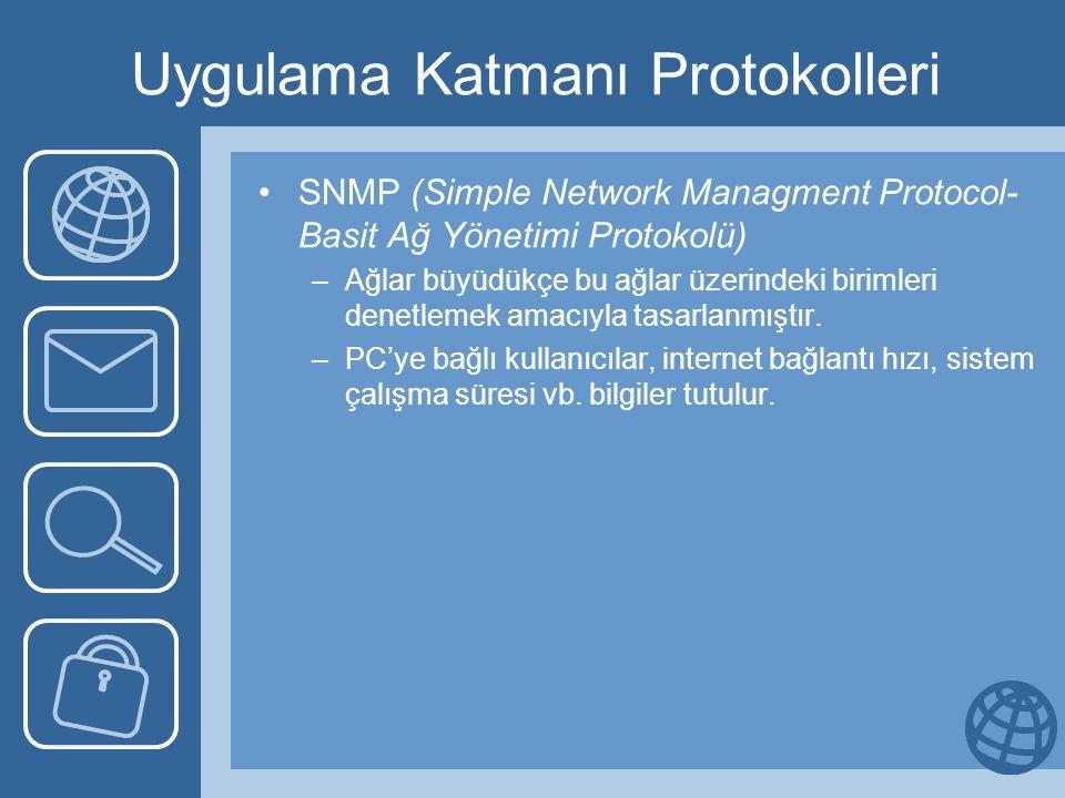 Uygulama Katmanı Protokolleri