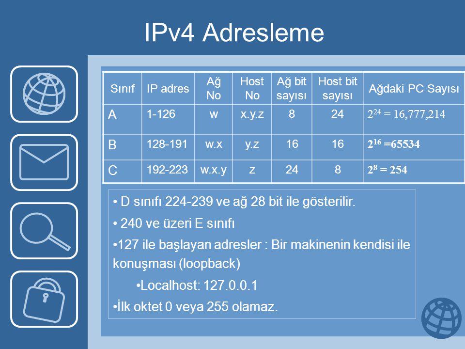 IPv4 Adresleme A B C D sınıfı 224-239 ve ağ 28 bit ile gösterilir.