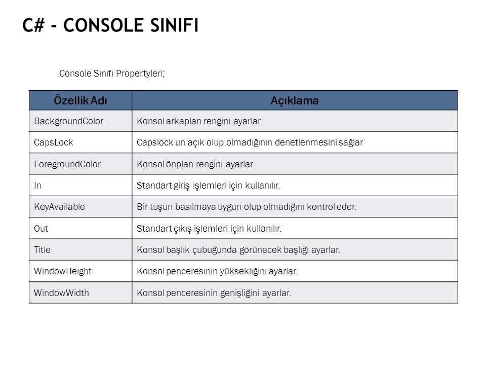 C# - Console Sinifi Özellik Adı Açıklama Console Sınıfı Propertyleri;
