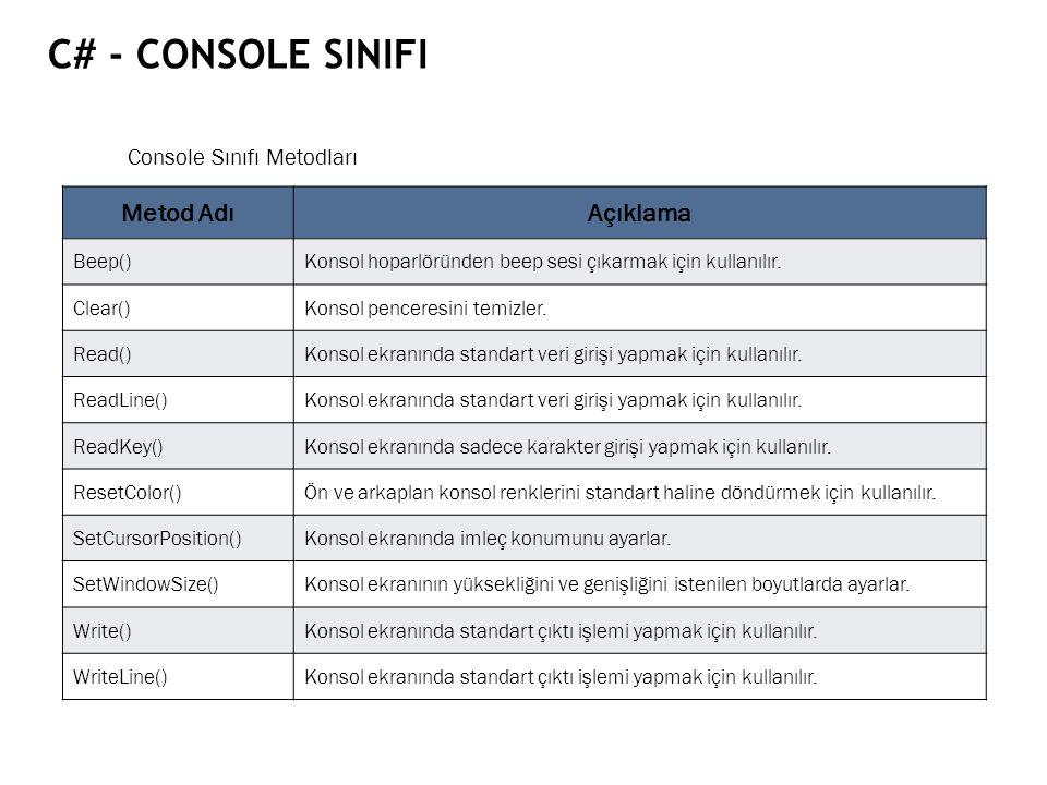 C# - Console Sinifi Metod Adı Açıklama Console Sınıfı Metodları Beep()
