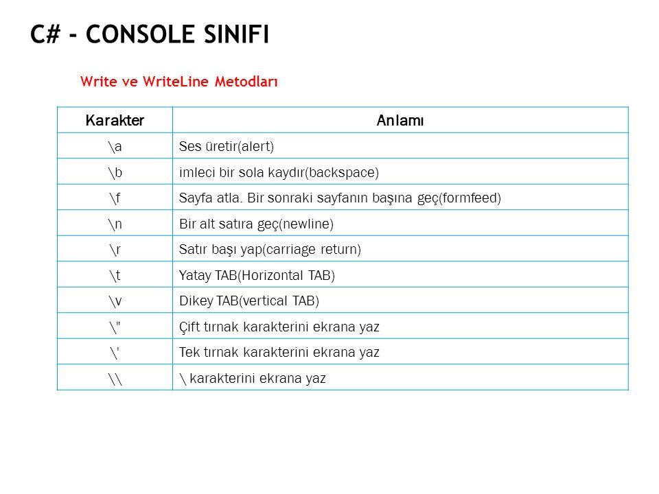 C# - Console Sinifi Karakter Anlamı Write ve WriteLine Metodları \a