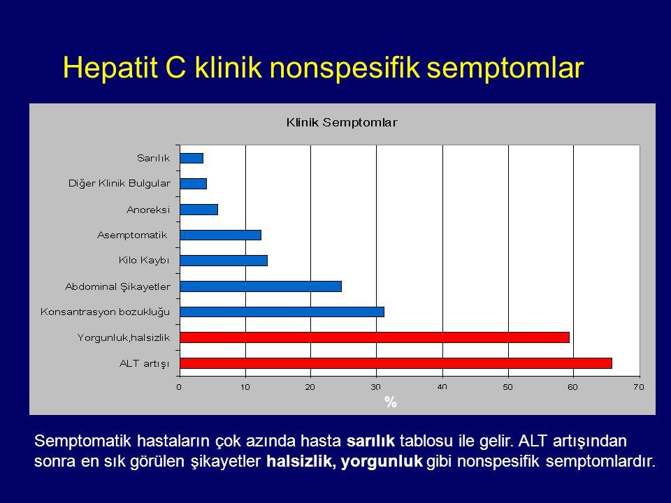 Hepatit C klinik nonspesifik semptomlar