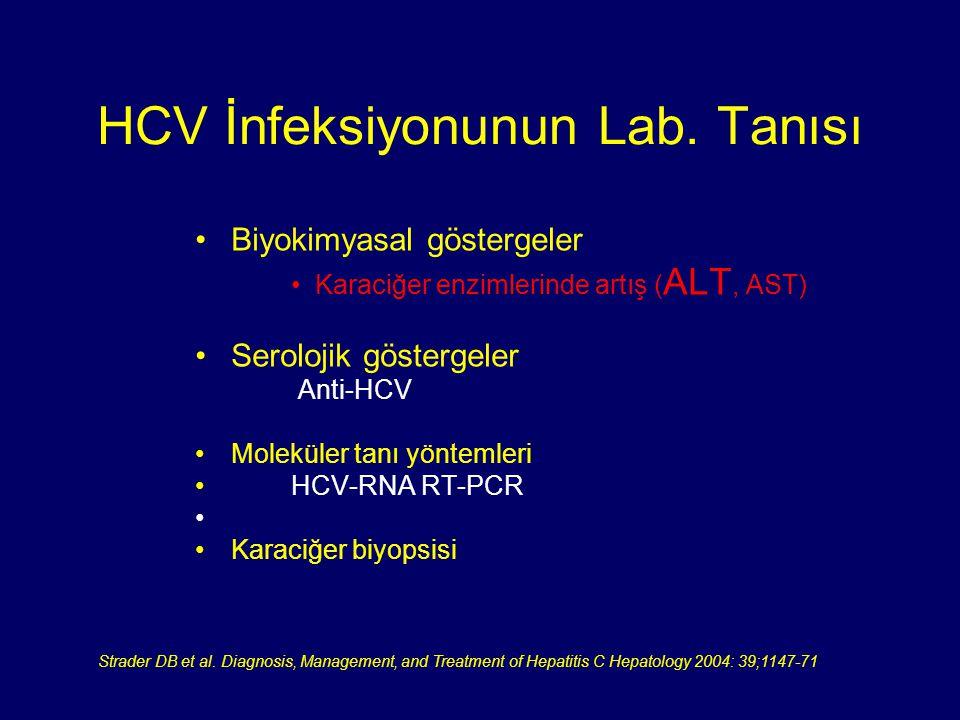 HCV İnfeksiyonunun Lab. Tanısı