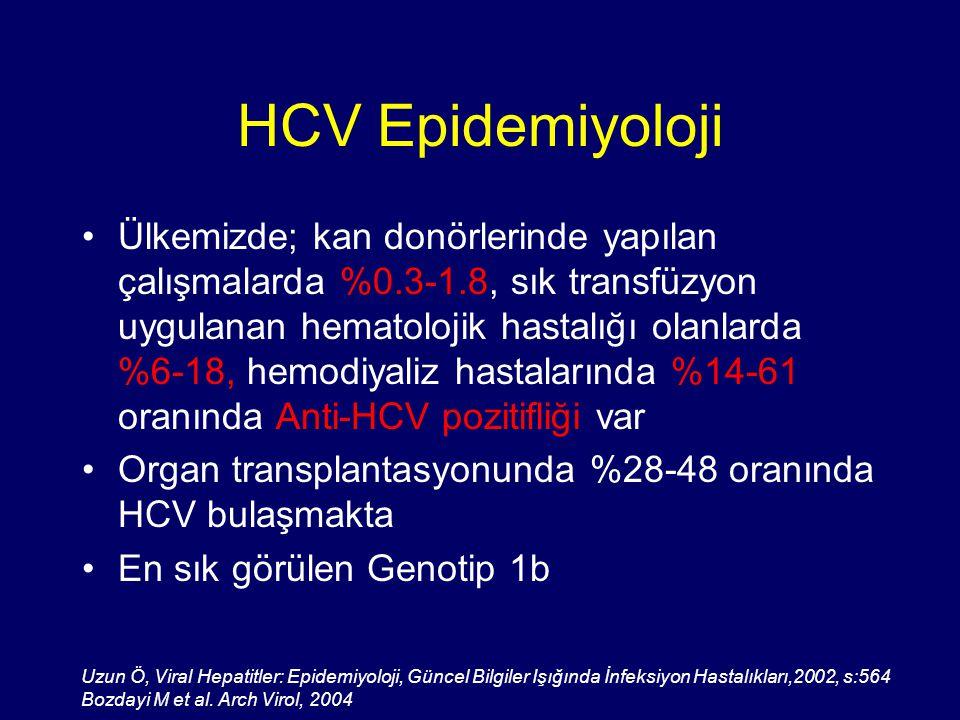 HCV Epidemiyoloji