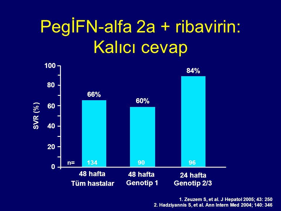 PegİFN-alfa 2a + ribavirin: Kalıcı cevap