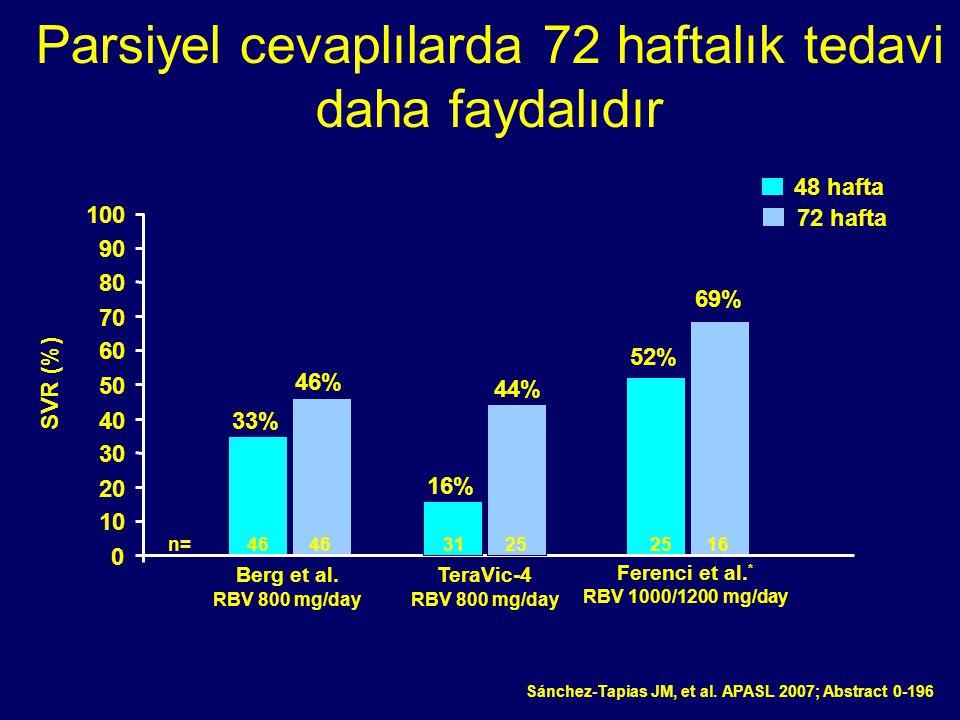Parsiyel cevaplılarda 72 haftalık tedavi daha faydalıdır