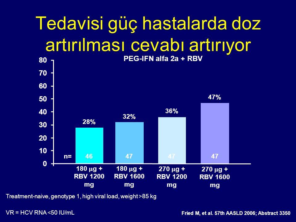 Tedavisi güç hastalarda doz artırılması cevabı artırıyor