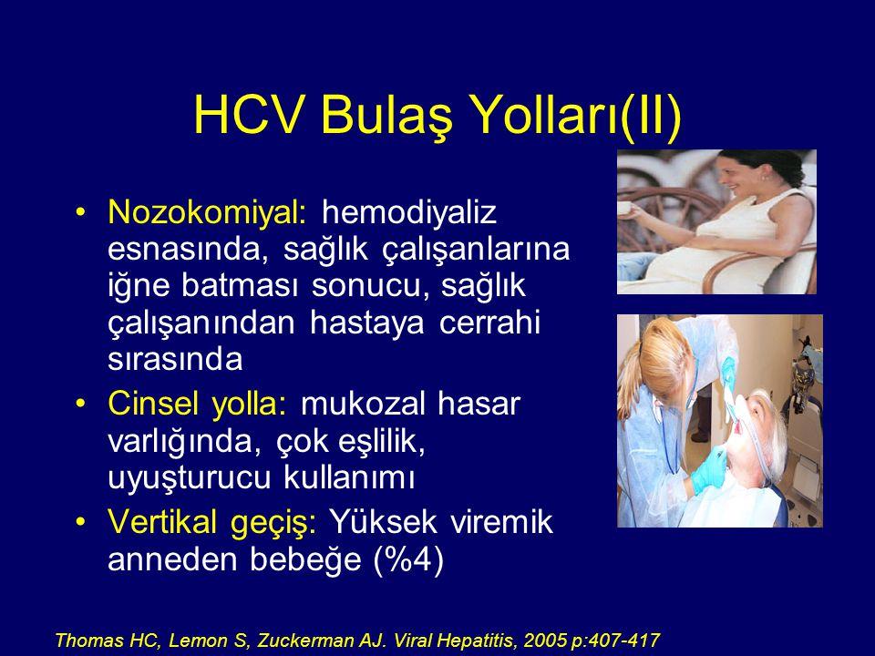 HCV Bulaş Yolları(II) Nozokomiyal: hemodiyaliz esnasında, sağlık çalışanlarına iğne batması sonucu, sağlık çalışanından hastaya cerrahi sırasında.