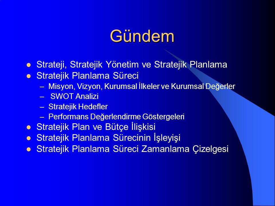 Gündem Strateji, Stratejik Yönetim ve Stratejik Planlama