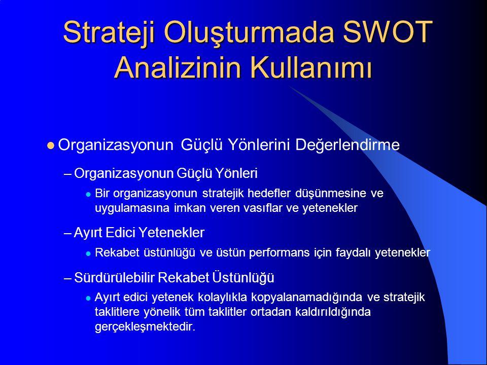 Strateji Oluşturmada SWOT Analizinin Kullanımı