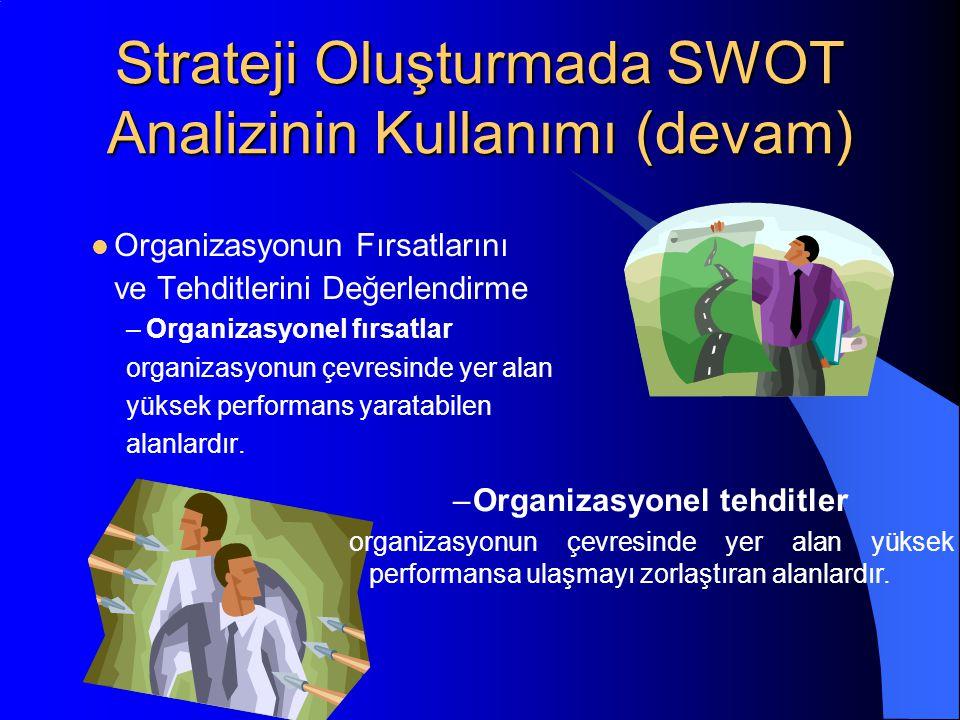 Strateji Oluşturmada SWOT Analizinin Kullanımı (devam)