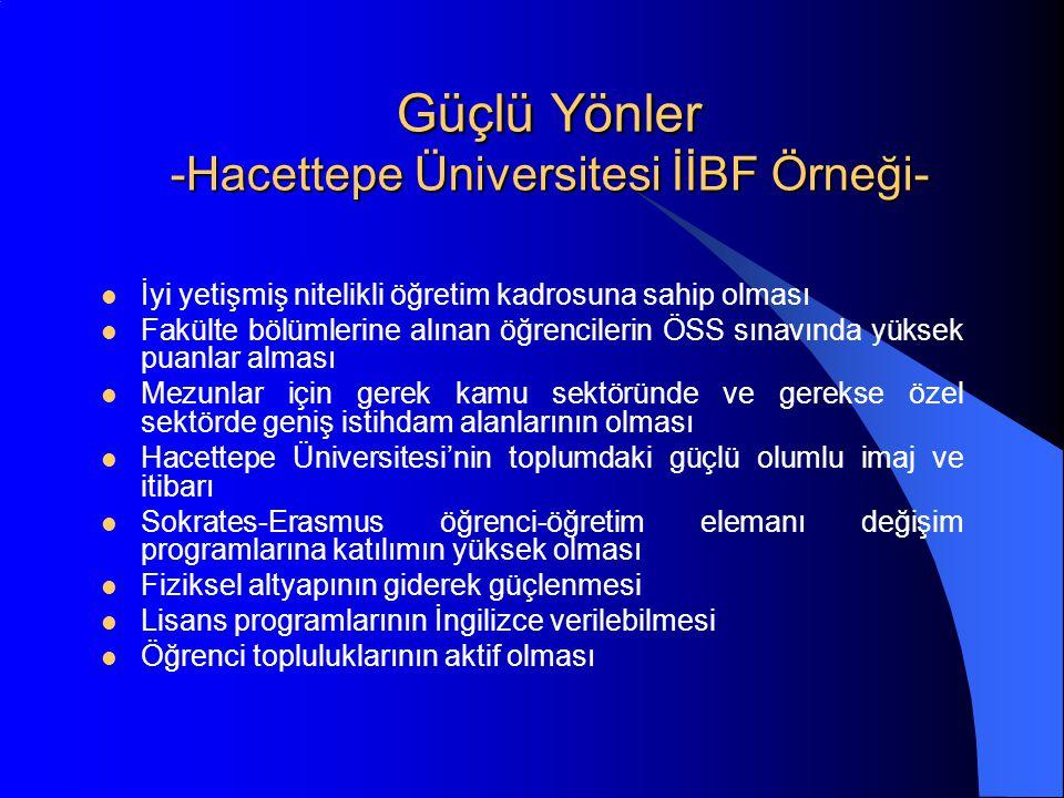 Güçlü Yönler -Hacettepe Üniversitesi İİBF Örneği-