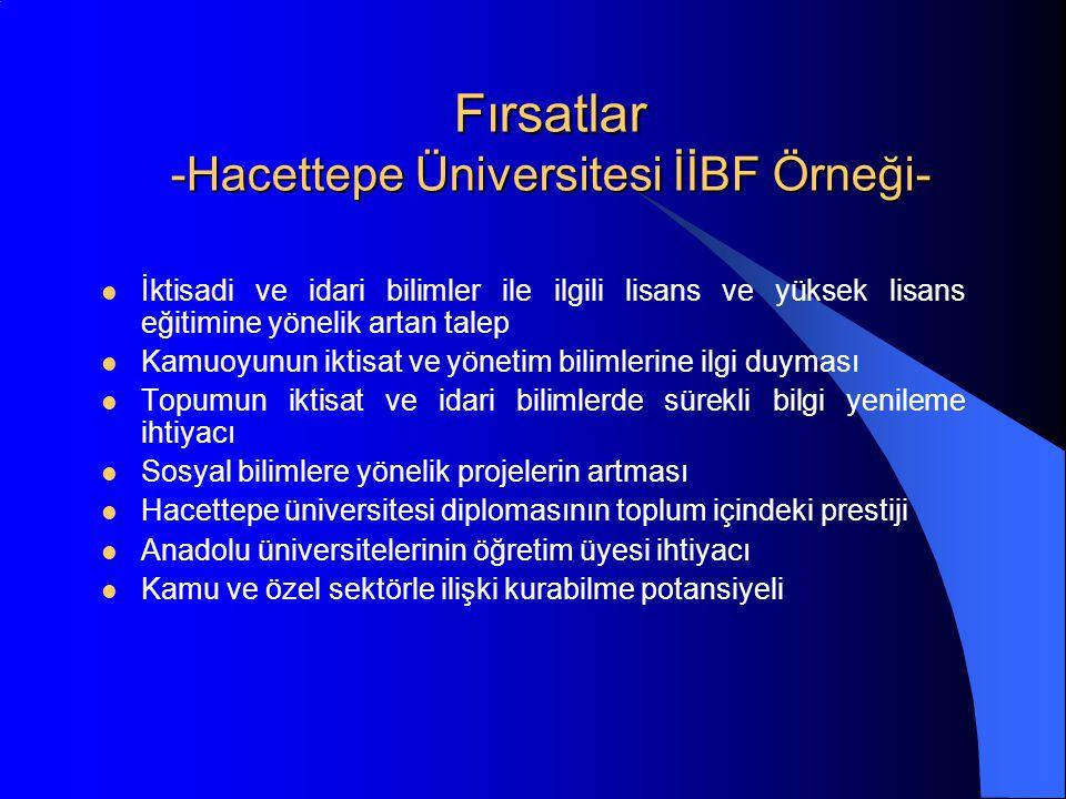 Fırsatlar -Hacettepe Üniversitesi İİBF Örneği-
