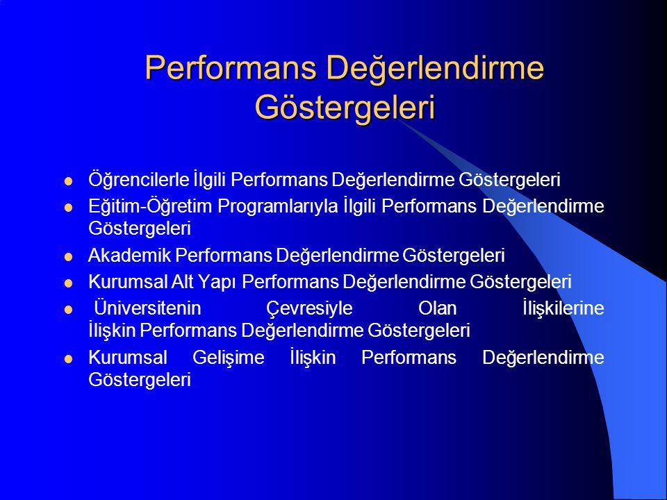 Performans Değerlendirme Göstergeleri