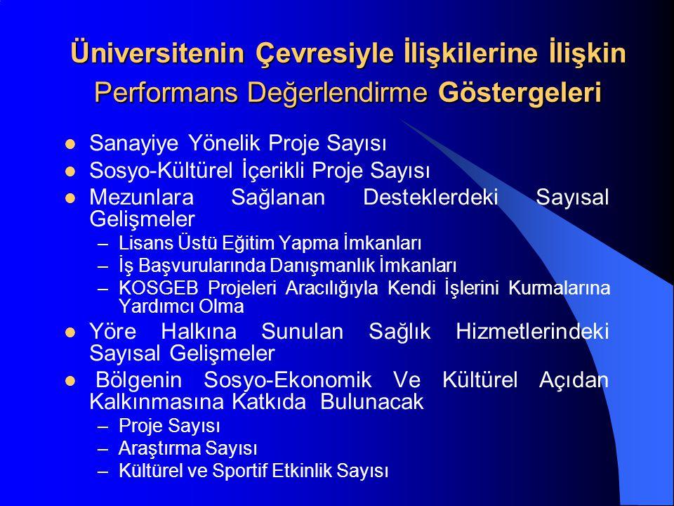 Üniversitenin Çevresiyle İlişkilerine İlişkin Performans Değerlendirme Göstergeleri