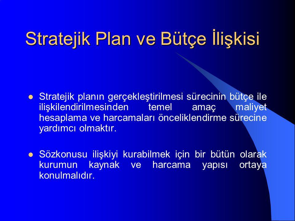 Stratejik Plan ve Bütçe İlişkisi