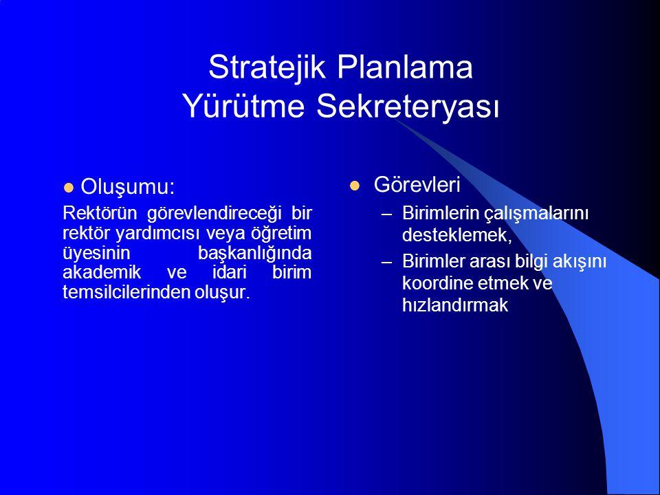 Stratejik Planlama Yürütme Sekreteryası