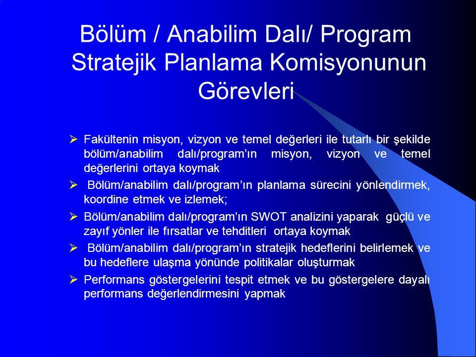 Bölüm / Anabilim Dalı/ Program Stratejik Planlama Komisyonunun Görevleri