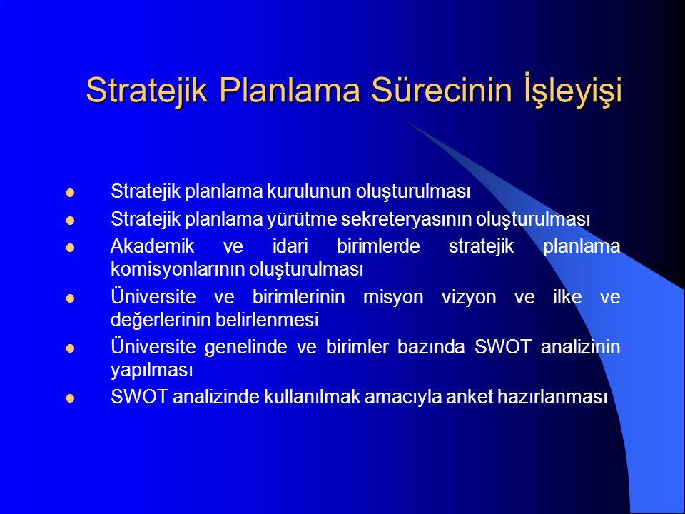 Stratejik Planlama Sürecinin İşleyişi