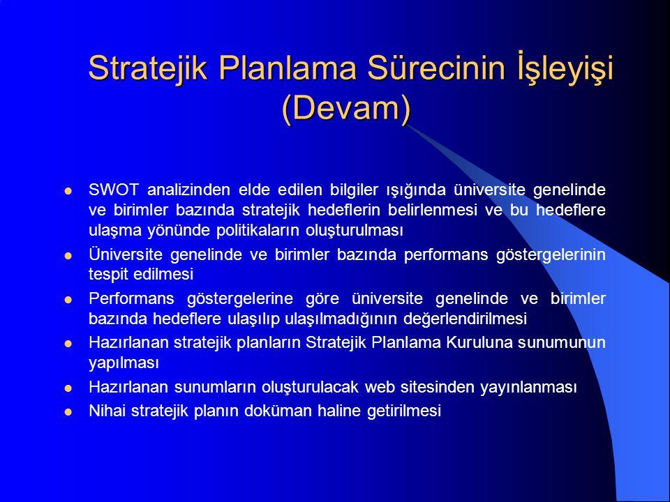 Stratejik Planlama Sürecinin İşleyişi (Devam)