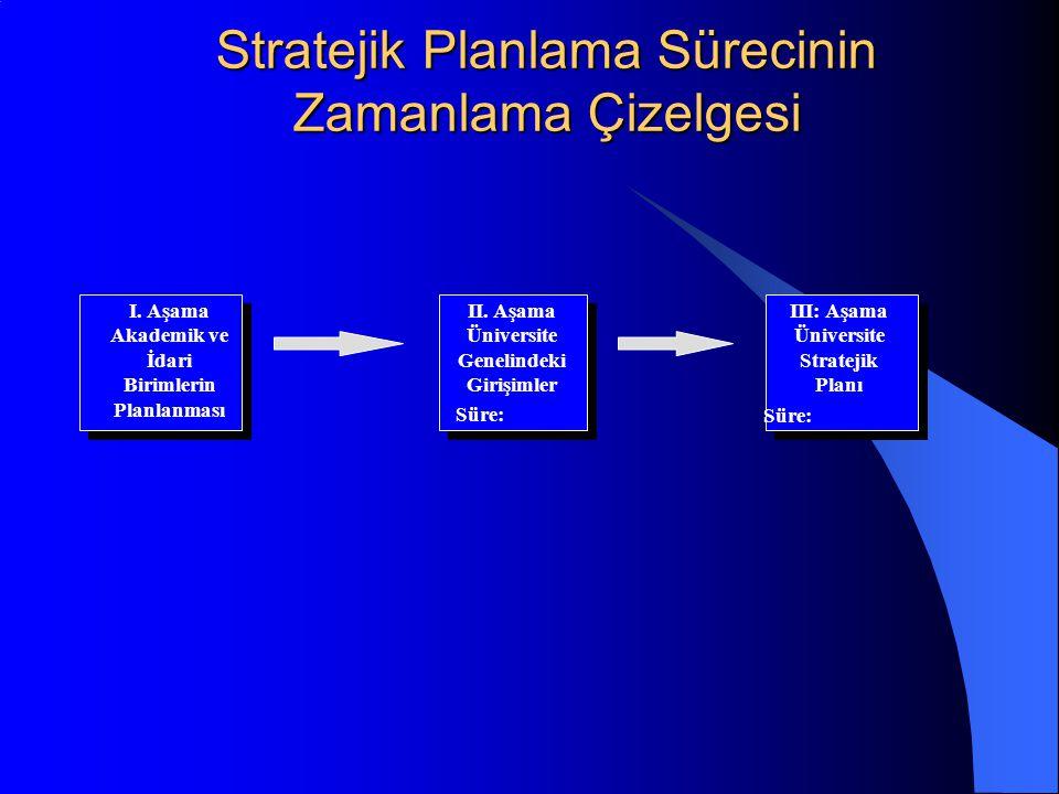 Stratejik Planlama Sürecinin Zamanlama Çizelgesi