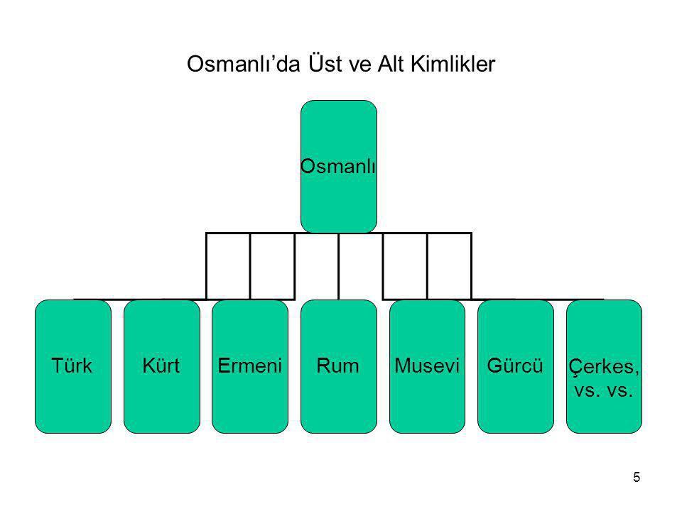 Osmanlı'da Üst ve Alt Kimlikler