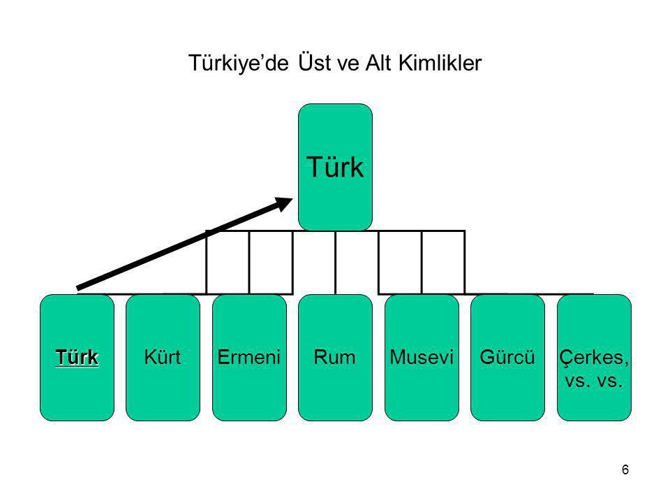 Türkiye'de Üst ve Alt Kimlikler
