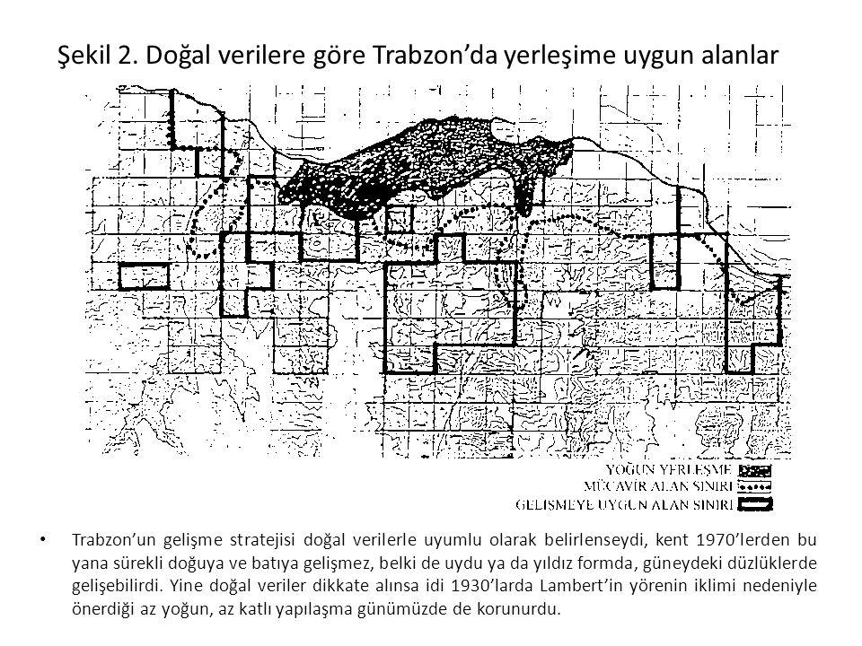 Şekil 2. Doğal verilere göre Trabzon'da yerleşime uygun alanlar