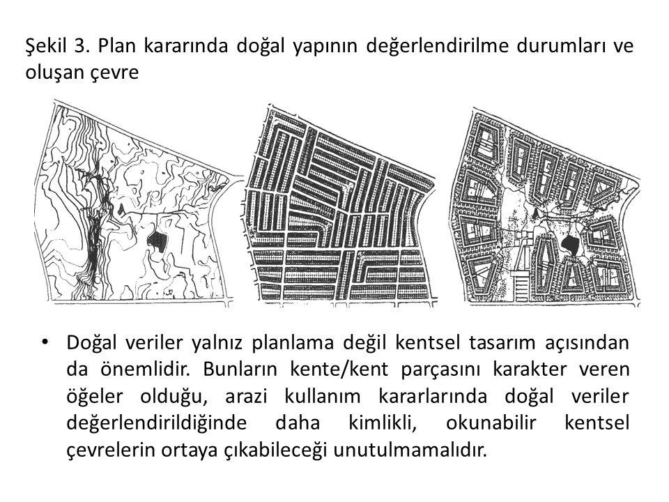 Şekil 3. Plan kararında doğal yapının değerlendirilme durumları ve oluşan çevre