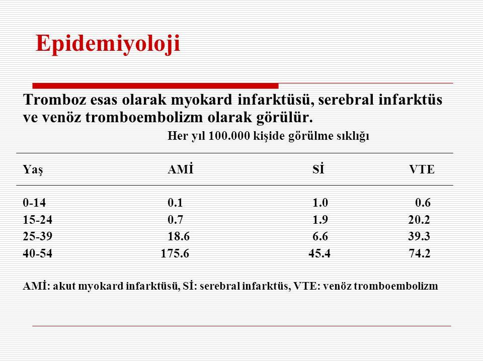 Epidemiyoloji Tromboz esas olarak myokard infarktüsü, serebral infarktüs ve venöz tromboembolizm olarak görülür.