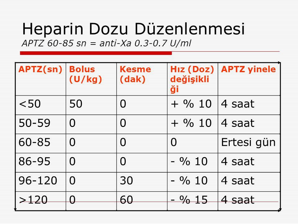 Heparin Dozu Düzenlenmesi APTZ 60-85 sn = anti-Xa 0.3-0.7 U/ml