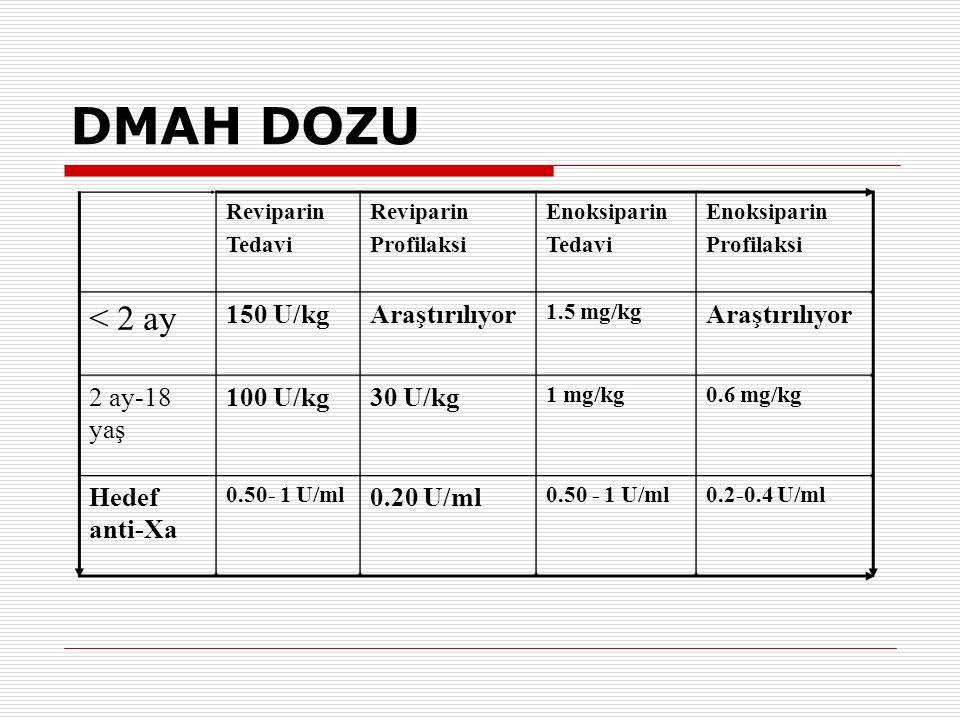 DMAH DOZU < 2 ay 150 U/kg Araştırılıyor 2 ay-18 yaş 100 U/kg
