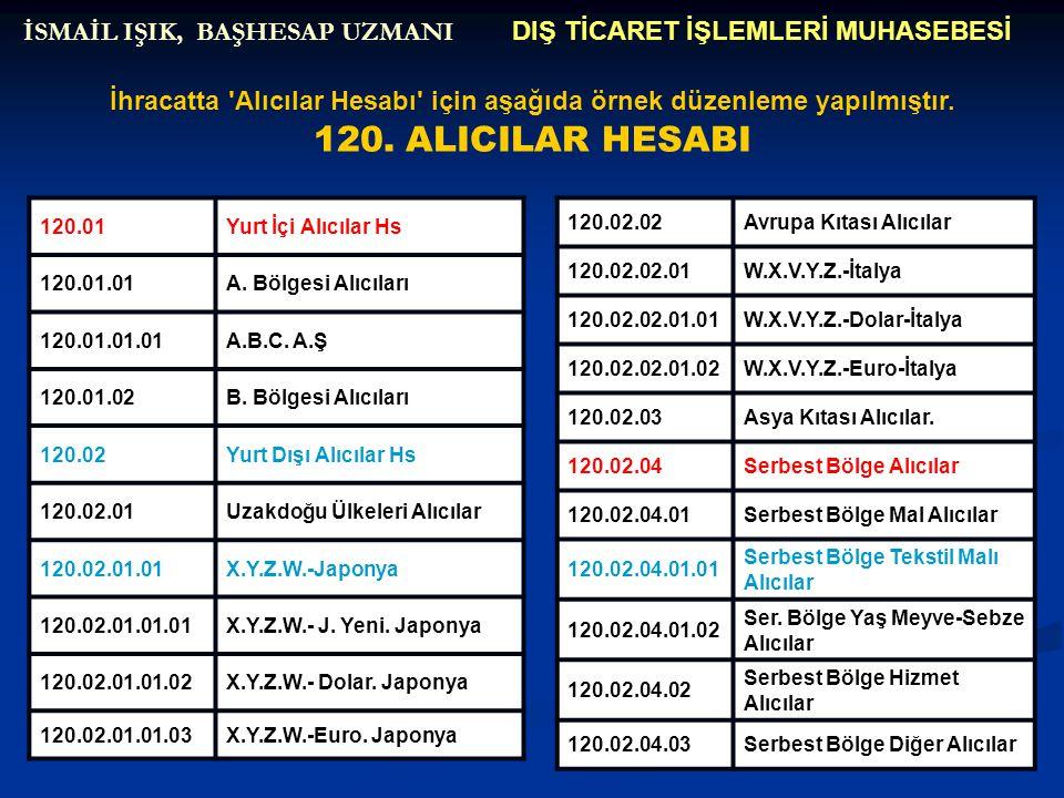 120. ALICILAR HESABI DIŞ TİCARET İŞLEMLERİ MUHASEBESİ