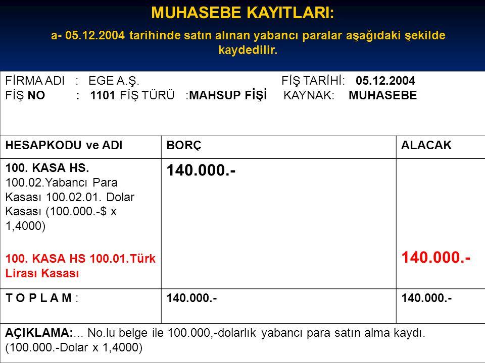 MUHASEBE KAYITLARI: a- 05.12.2004 tarihinde satın alınan yabancı paralar aşağıdaki şekilde kaydedilir.