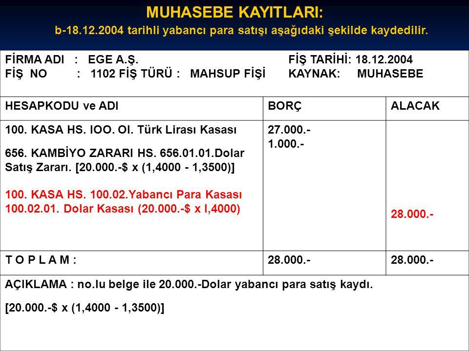 MUHASEBE KAYITLARI: b-18.12.2004 tarihli yabancı para satışı aşağıdaki şekilde kaydedilir.