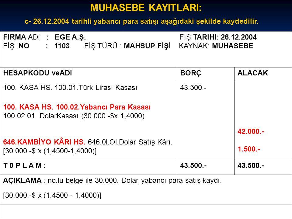 MUHASEBE KAYITLARI: c- 26.12.2004 tarihli yabancı para satışı aşağıdaki şekilde kaydedilir.