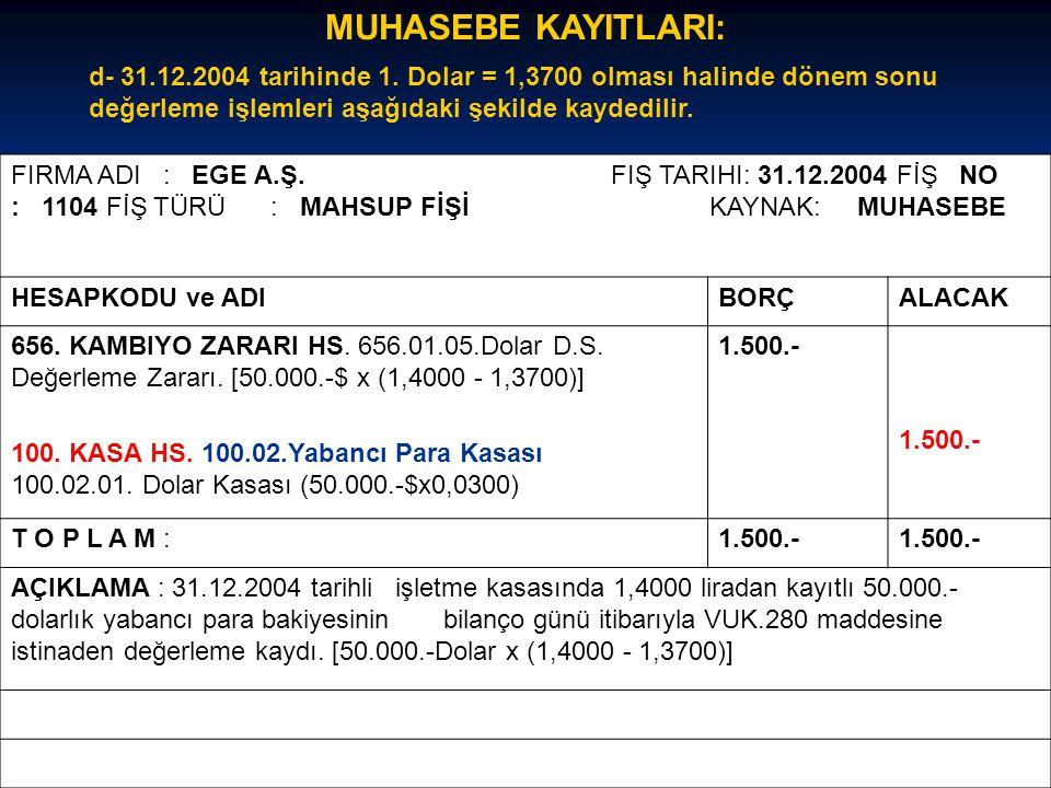 MUHASEBE KAYITLARI: d- 31.12.2004 tarihinde 1. Dolar = 1,3700 olması halinde dönem sonu değerleme işlemleri aşağıdaki şekilde kaydedilir.