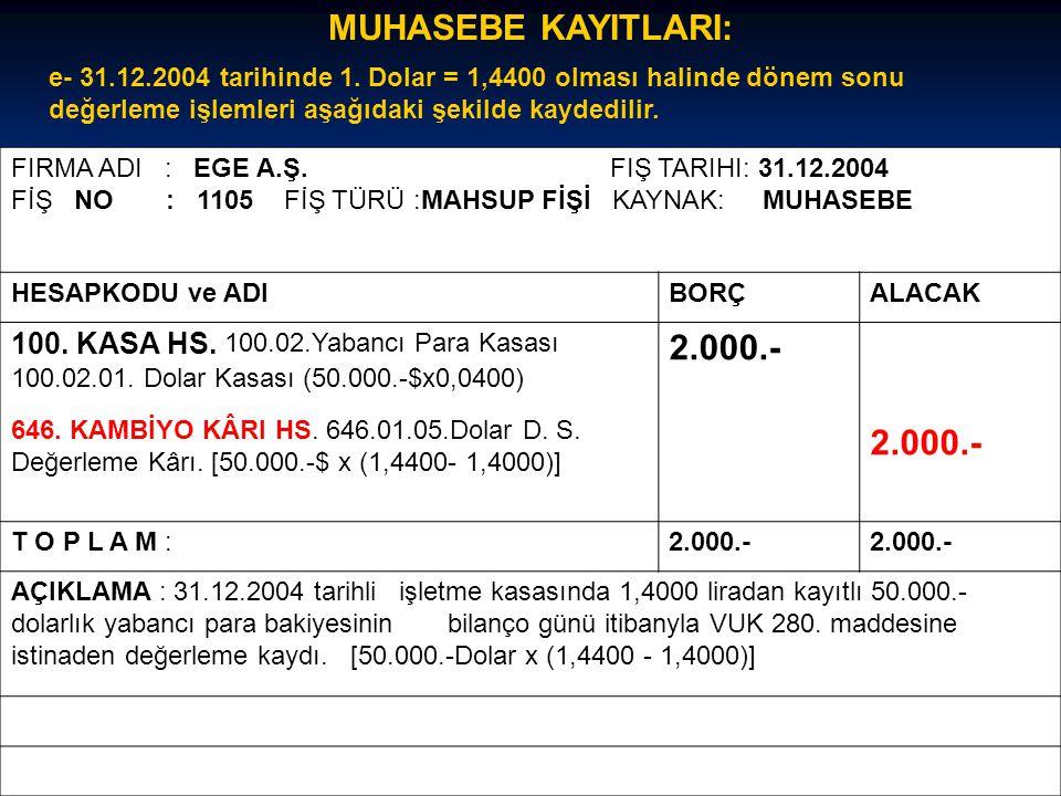 MUHASEBE KAYITLARI: e- 31.12.2004 tarihinde 1. Dolar = 1,4400 olması halinde dönem sonu değerleme işlemleri aşağıdaki şekilde kaydedilir.