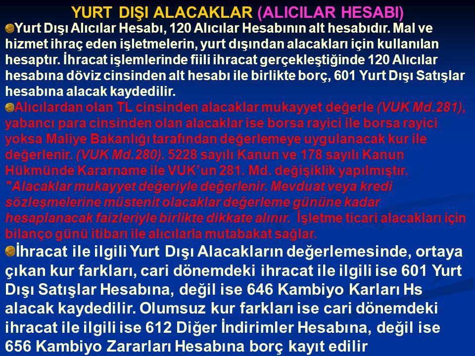 YURT DIŞI ALACAKLAR (ALICILAR HESABI)