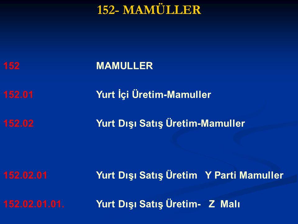 152- MAMÜLLER 152 MAMULLER 152.01 Yurt İçi Üretim-Mamuller 152.02