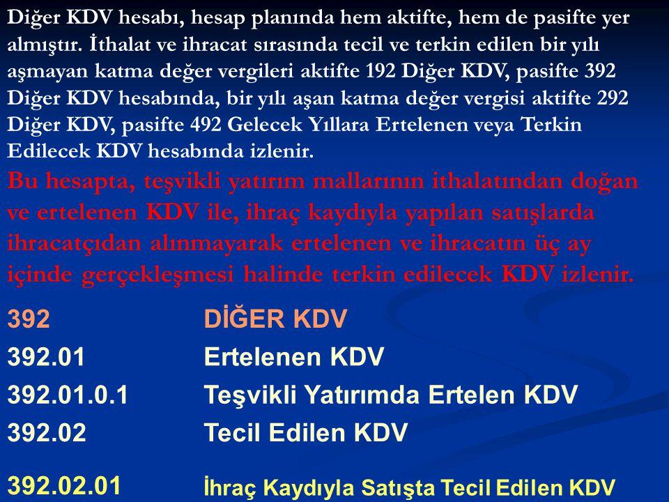 Teşvikli Yatırımda Ertelen KDV 392.02 Tecil Edilen KDV 392.02.01